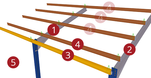 The order to select Tekla Structures model when adding Albion Std. Anti-Sag Bay (62)