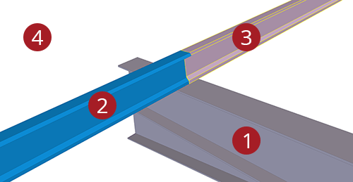 The order to select Tekla Structures model when adding Ayrshire Cold Rolled Overlap (126)