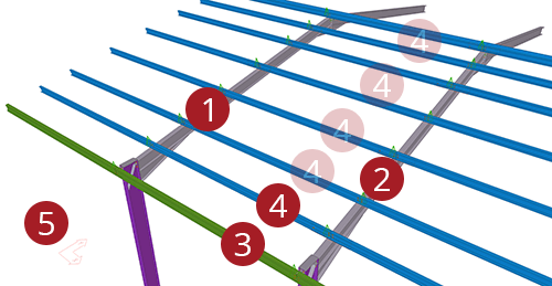 The order to select Tekla Structures model when adding Ayrshire Std. Anti-Sag Bay (89)