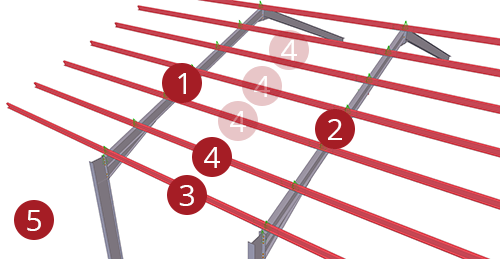 The order to select Tekla Structures model when adding BW Industries Standard Anti-Sag Bay (53)