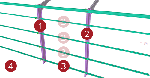 The order to select Tekla Structures model when adding CMF Standard Horizontal Cladding Support (31)