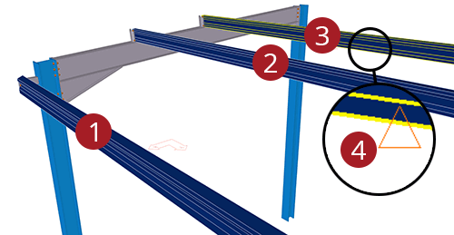 The order to select Tekla Structures model when adding Kingspan Extended Boundary Wall Eaves Beam Strut (17)
