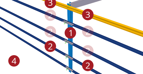 The order to select Tekla Structures model when adding Kingspan Horizontal Cladding Support Column (33)