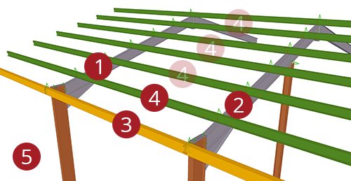 The order to select Tekla Structures model when adding Metsec Standard Anti-Sag Bay (23)