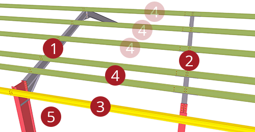 The order to select Tekla Structures model when adding Thomas Panels Anti-Sag System (53)