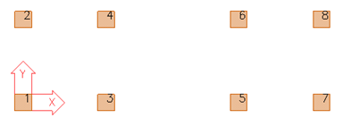 Picture: normal sequential numbering without a group number