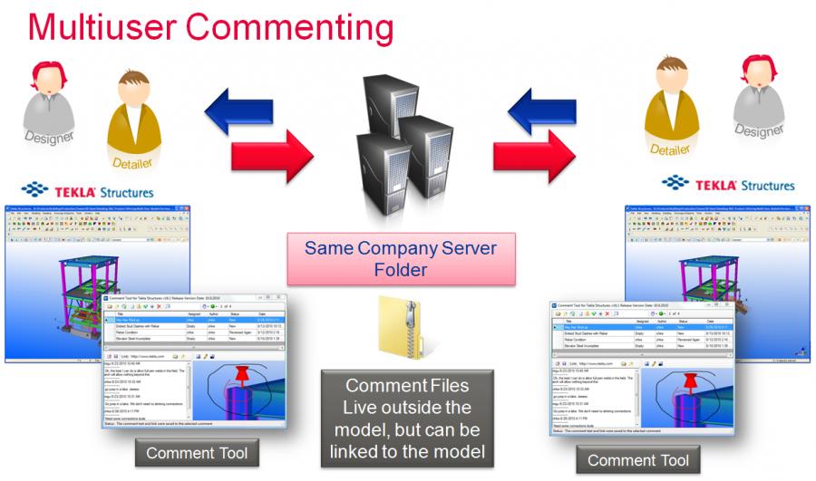 Comment Tool | Tekla User Assistance